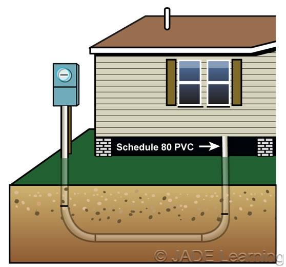 under house wiring 66 mustang under dash wiring diagram