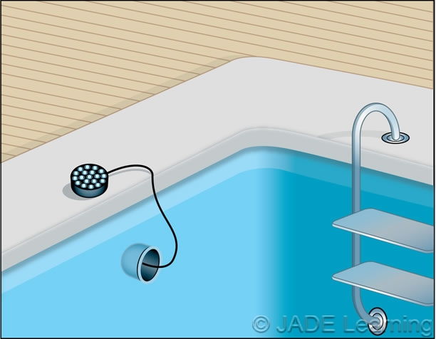 GFCI protection is not required for underwater luminaires that operate ...