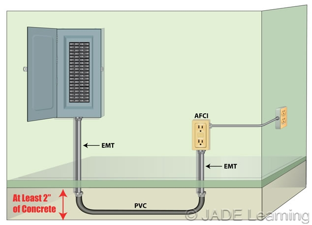 arc fault circuit interrupter with Nec05 on Watch likewise File EEUU GE BreakerpanelInnards together with Electrical Outlet Box Types as well Circuit breaker wiring diagrams further N 5yc1vZbm3aZ1z0mh35.