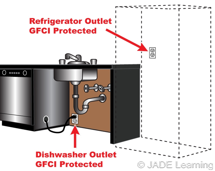 210 8 A 7 Ground Fault Circuit Interrupter Protection