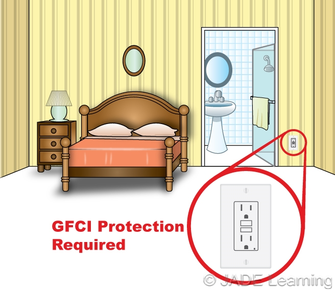 210 8 A 9 Ground Fault Circuit Interrupter Protection