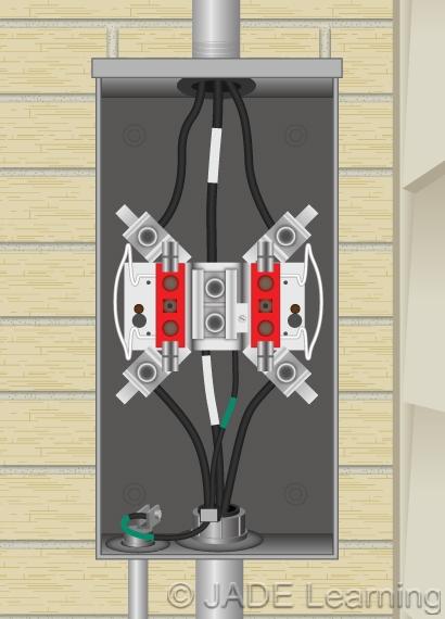 grounding service supplied alternating. Black Bedroom Furniture Sets. Home Design Ideas