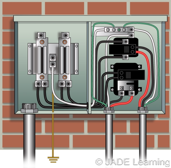 120 240 volt single phase dwelling services for Electrical service size