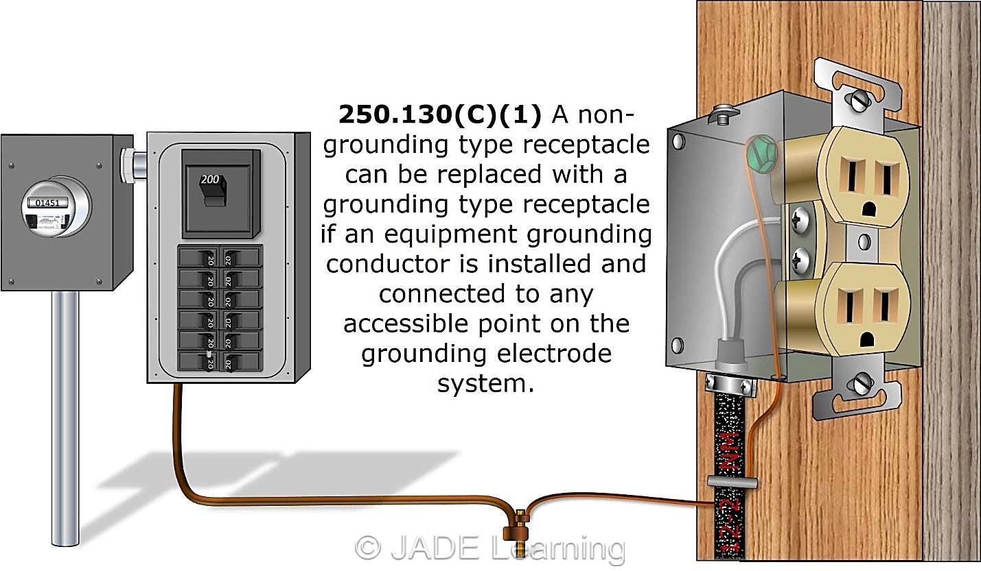 [SCHEMATICS_4HG]  Replacing Two-Wire Receptacles – Jade Learning | Wiring 4 Receptacles |  | JADE Learning
