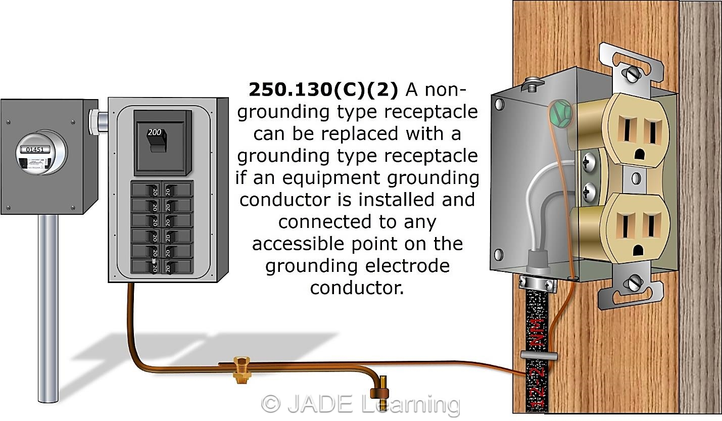 Replacing Two Wire Receptacles Jade Learning