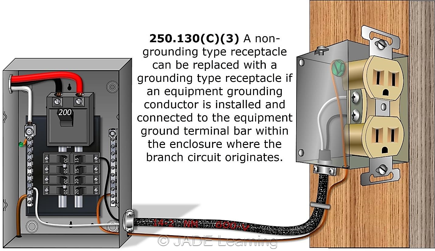 Replacing Two-Wire Receptacles – Jade Learning on gfci wiring multiple outlets to circuit, wiring 2 gang outlet box, wiring outlets in series,