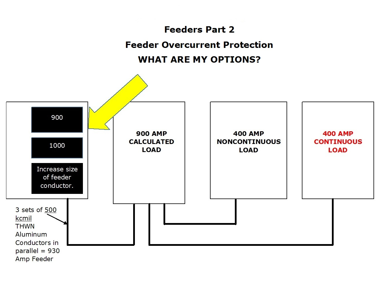 feeders part 2 overcurrent protection \u2013 jade learning 2003 gas club car wiring diagram walker products 900 1638 thundercore