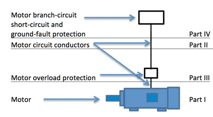 Motor calculations part iv branch circuit short circuit for Motor ground fault protection