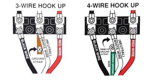230v single phase hookup wiring diagram colors 3 wire cords on modern 4 wire appliances     jade learning  3 wire cords on modern 4 wire