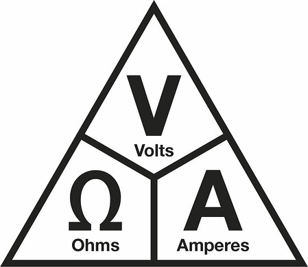 How To Apply Ohm's Law – Jade Learning