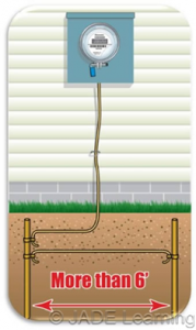 Grounding Electrode Conductor 2